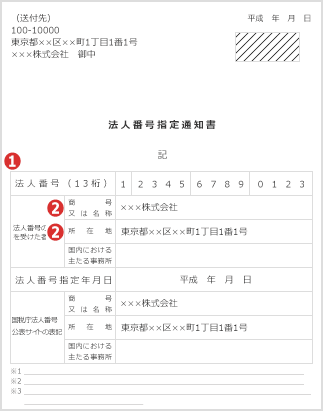 法人番号指定通知書