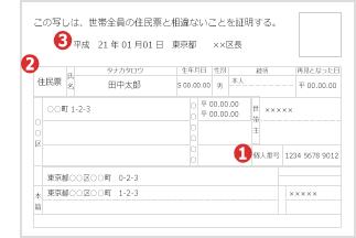 住民票の写し(マイナンバー付き)